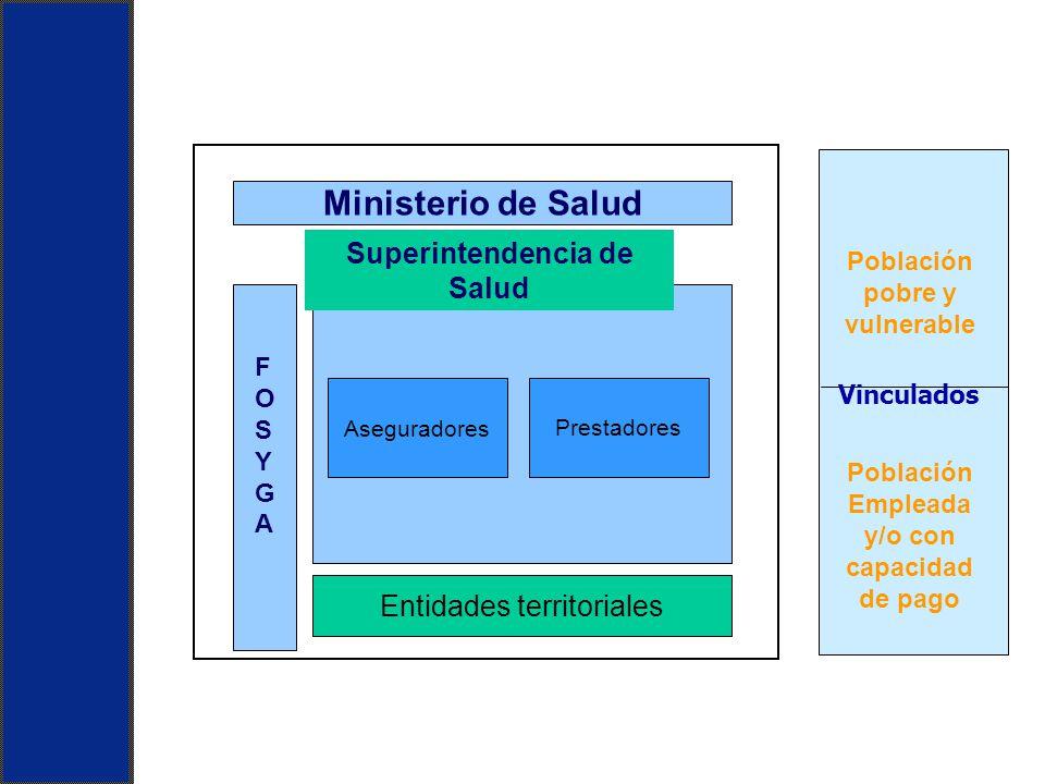 Ministerio de Salud Entidades territoriales Aseguradores Superintendencia de Salud FOSYGAFOSYGA Prestadores Población pobre y vulnerable Población Emp