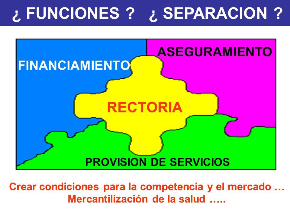 RECTORIA FINANCIAMIENTO ASEGURAMIENTO PROVISION DE SERVICIOS ¿ FUNCIONES .