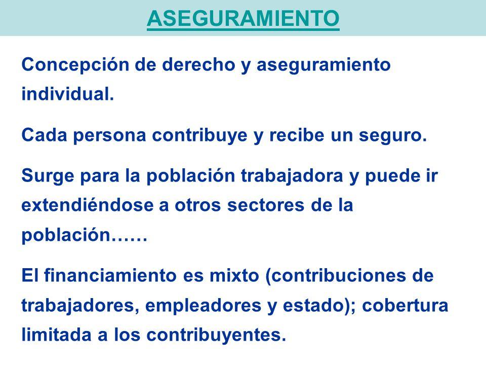 Concepción de derecho y aseguramiento individual.Cada persona contribuye y recibe un seguro.
