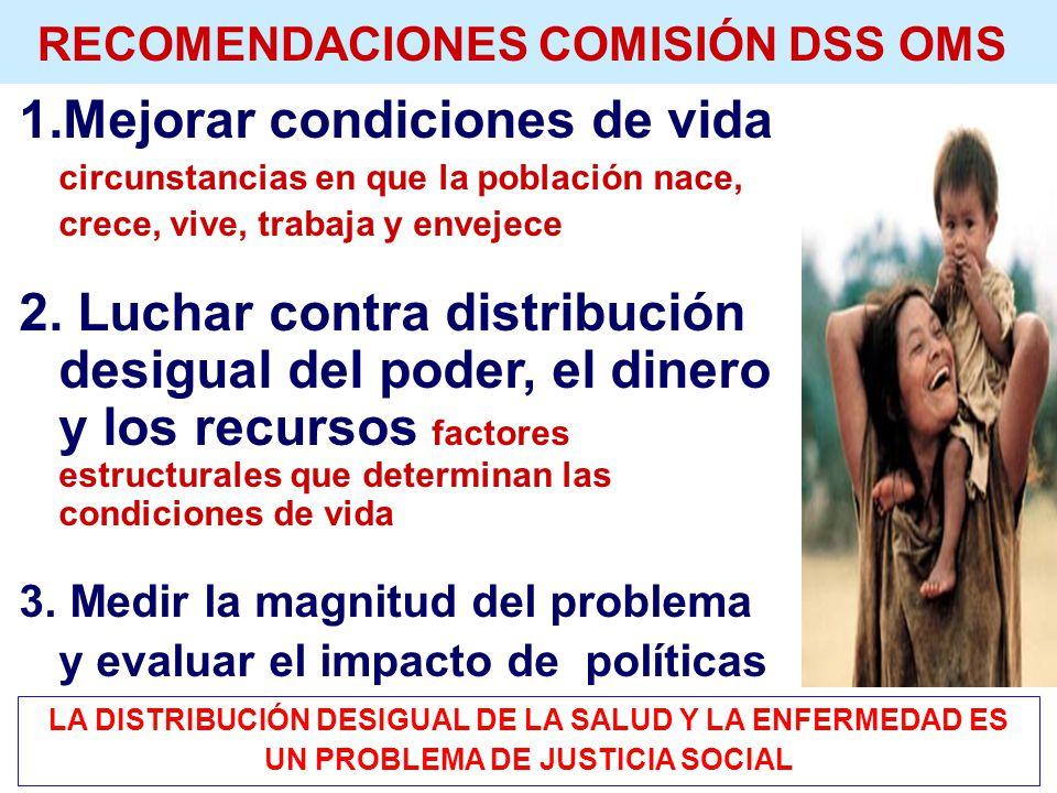 RECOMENDACIONES COMISIÓN DSS OMS 1.Mejorar condiciones de vida circunstancias en que la población nace, crece, vive, trabaja y envejece 2. Luchar cont