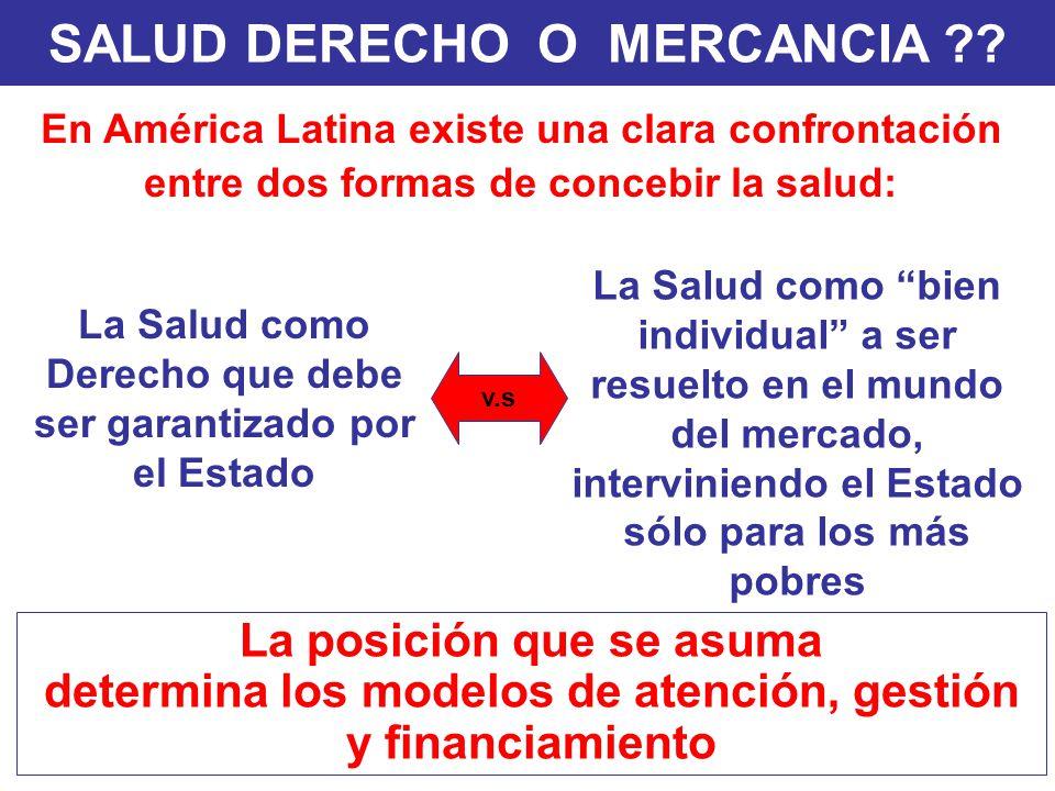 La Salud como Derecho que debe ser garantizado por el Estado SALUD DERECHO O MERCANCIA ?? En América Latina existe una clara confrontación entre dos f
