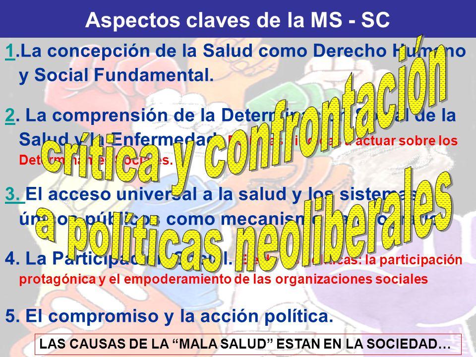 Aspectos claves de la MS - SC 11.La concepción de la Salud como Derecho Humano y Social Fundamental. 22. La comprensión de la Determinación Social de