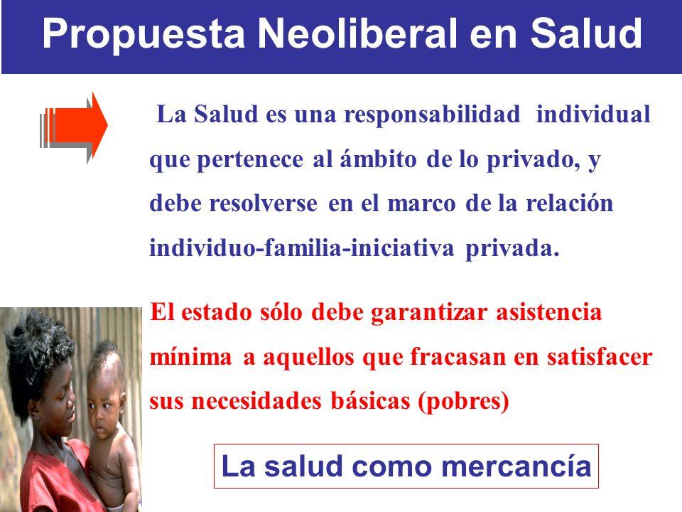 Características de las Políticas Neoliberales 1.Focalización.