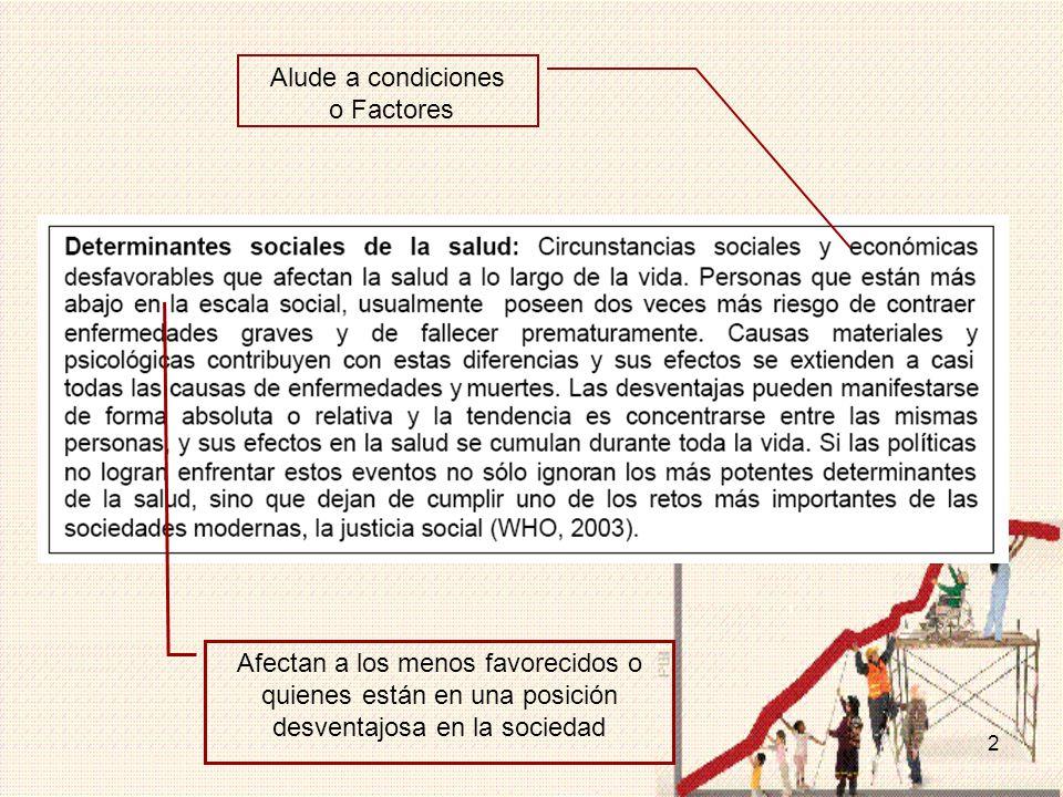 3 Forma como operan los determinantes sociales en las poblaciones Vulnerables Salidas Sanitarias Territorio Población Determinantes: Ambientales Sociales Institucionales Mortalidad Morbilidad Discapacidad