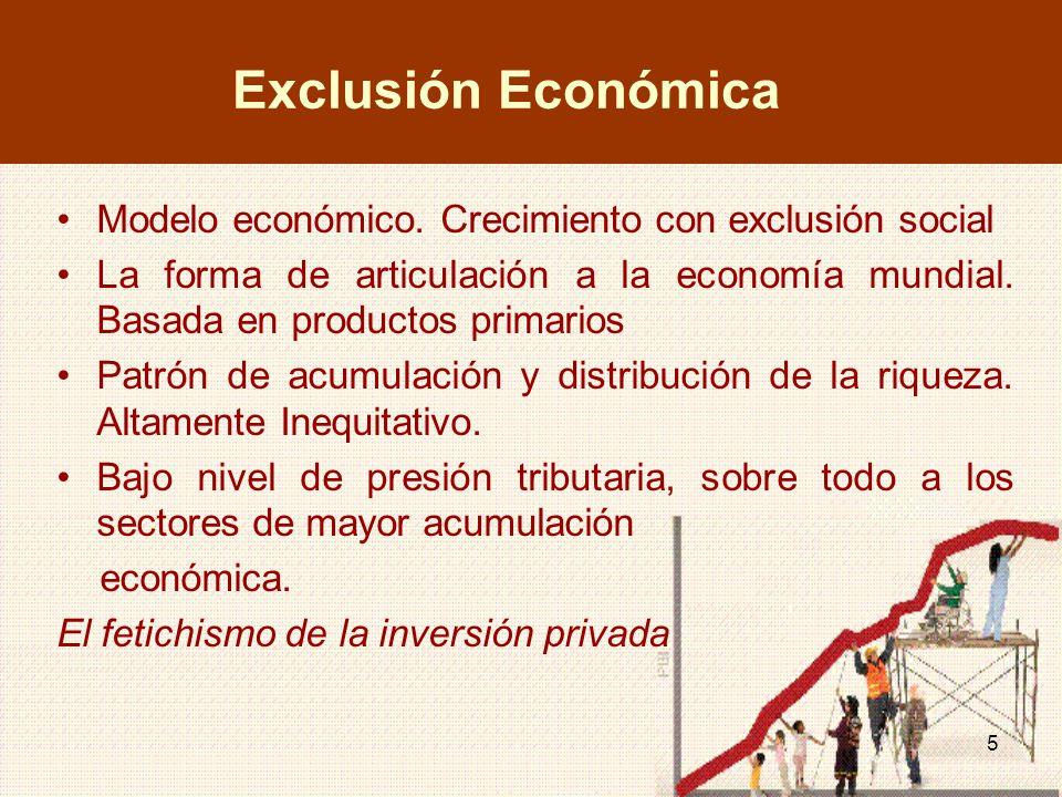 5 Modelo económico.