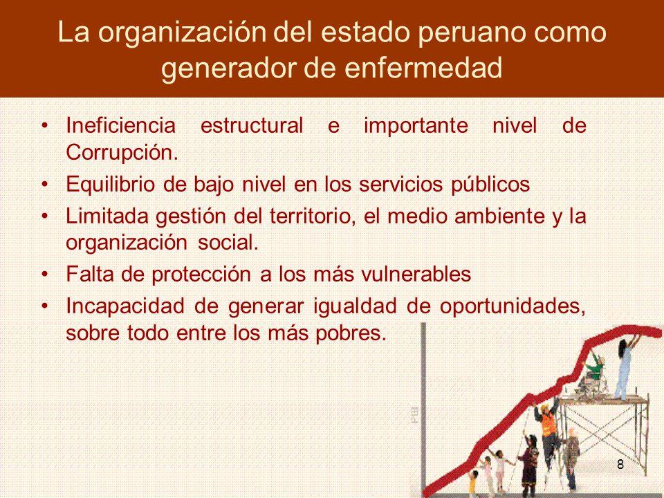 8 La organización del estado peruano como generador de enfermedad Ineficiencia estructural e importante nivel de Corrupción.
