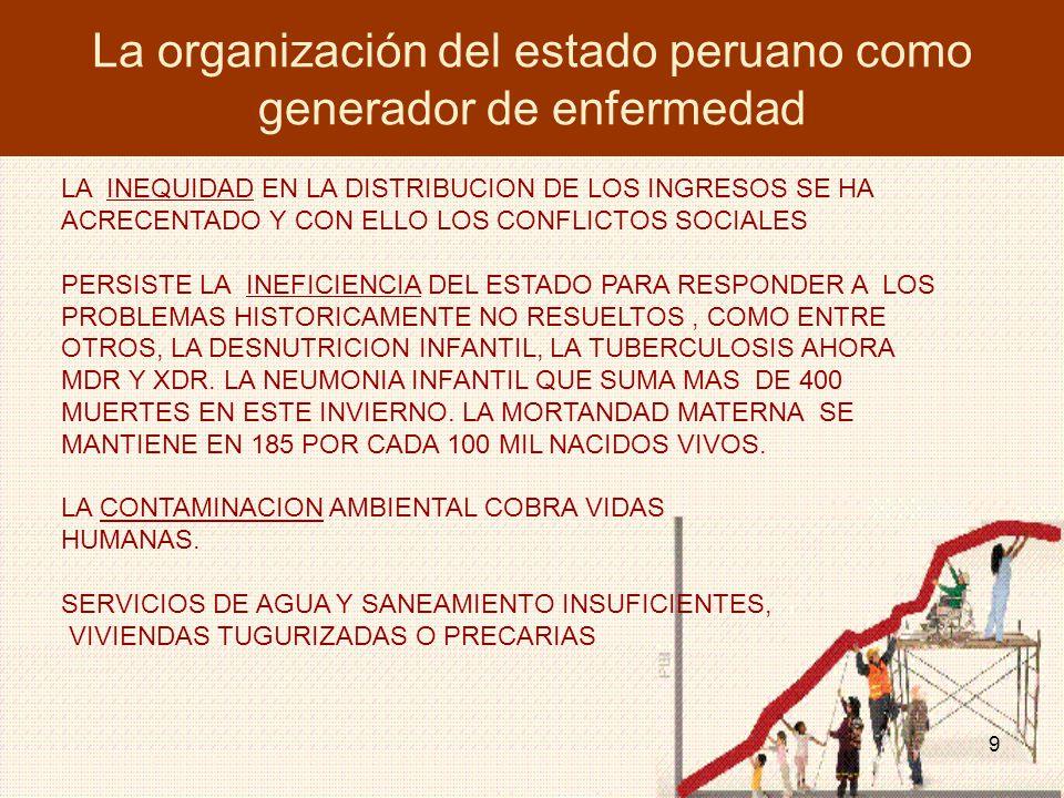 9 LA INEQUIDAD EN LA DISTRIBUCION DE LOS INGRESOS SE HA ACRECENTADO Y CON ELLO LOS CONFLICTOS SOCIALES PERSISTE LA INEFICIENCIA DEL ESTADO PARA RESPONDER A LOS PROBLEMAS HISTORICAMENTE NO RESUELTOS, COMO ENTRE OTROS, LA DESNUTRICION INFANTIL, LA TUBERCULOSIS AHORA MDR Y XDR.