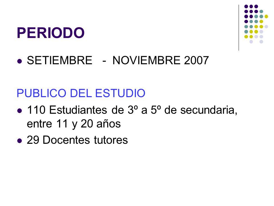 PERIODO SETIEMBRE - NOVIEMBRE 2007 PUBLICO DEL ESTUDIO 110 Estudiantes de 3º a 5º de secundaria, entre 11 y 20 años 29 Docentes tutores