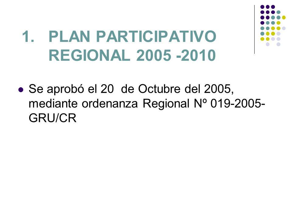 1.PLAN PARTICIPATIVO REGIONAL 2005 -2010 Se aprobó el 20 de Octubre del 2005, mediante ordenanza Regional Nº 019-2005- GRU/CR