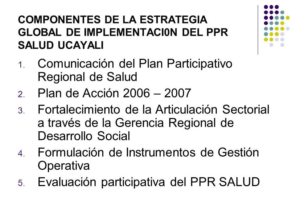 COMPONENTES DE LA ESTRATEGIA GLOBAL DE IMPLEMENTACI0N DEL PPR SALUD UCAYALI 1.
