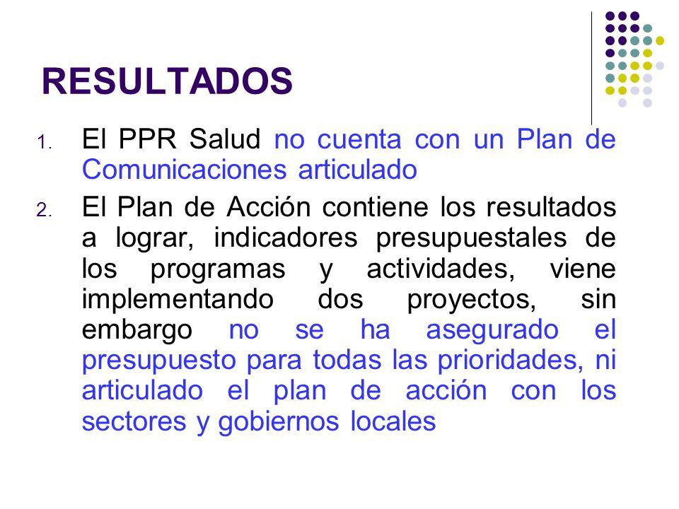 RESULTADOS 1. El PPR Salud no cuenta con un Plan de Comunicaciones articulado 2.
