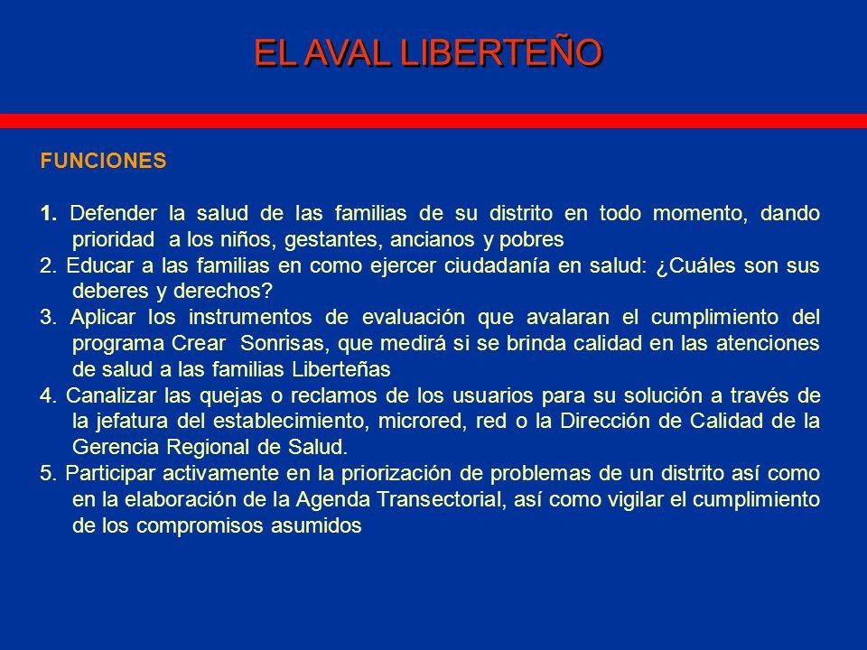 EL AVAL LIBERTEÑO FUNCIONES 1.