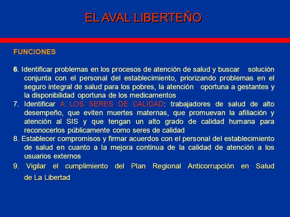 EL AVAL LIBERTEÑO FUNCIONES 6.