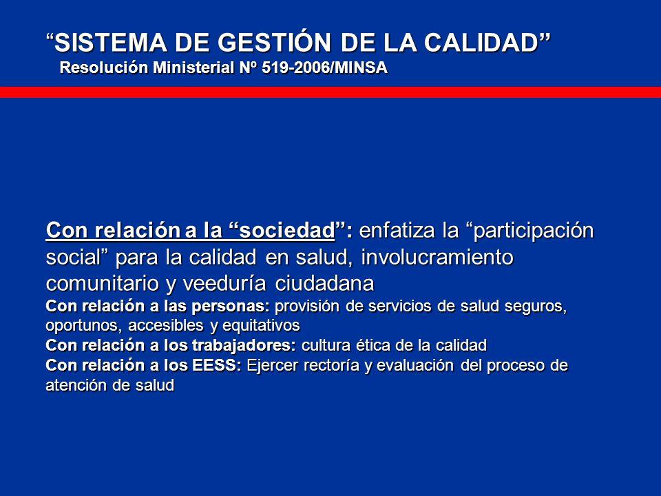 SISTEMA DE GESTIÓN DE LA CALIDADSISTEMA DE GESTIÓN DE LA CALIDAD Resolución Ministerial Nº 519-2006/MINSA Resolución Ministerial Nº 519-2006/MINSA Con