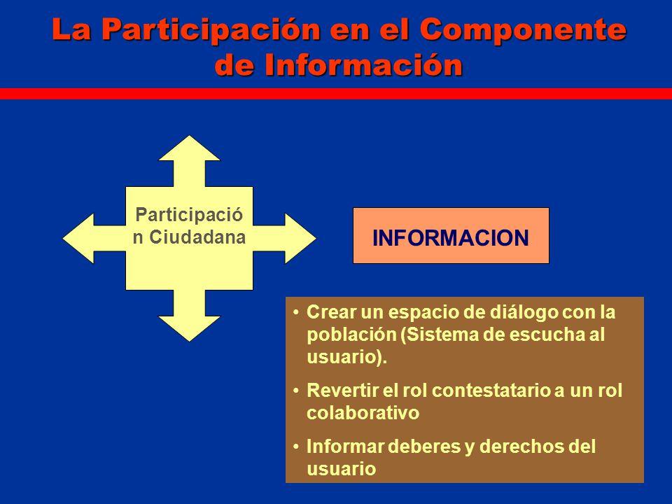 La Participación en el Componente de Información Participació n Ciudadana INFORMACION Crear un espacio de diálogo con la población (Sistema de escucha al usuario).