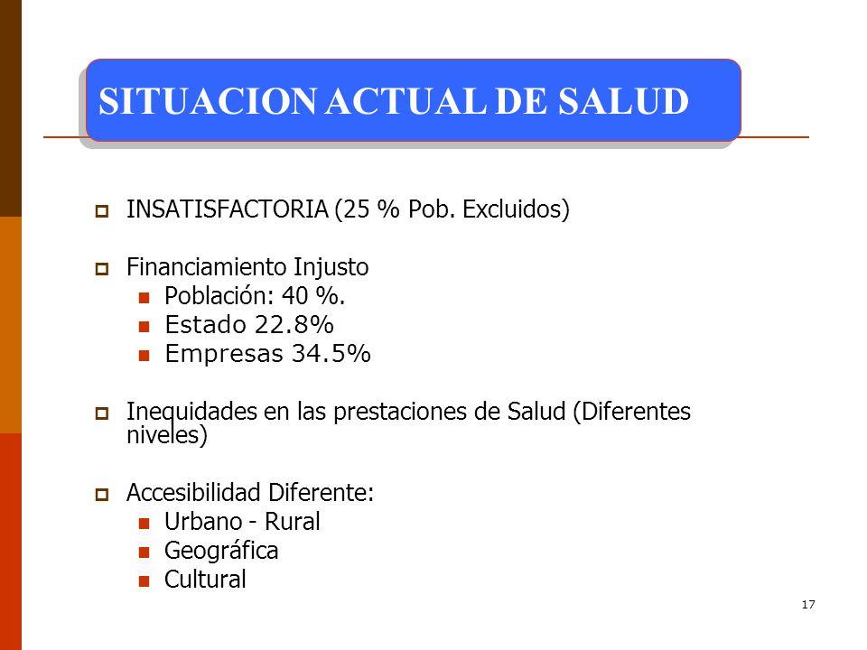 17 INSATISFACTORIA (25 % Pob.Excluidos) Financiamiento Injusto Población: 40 %.