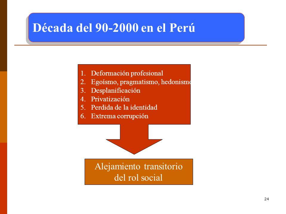 24 Alejamiento transitorio del rol social Década del 90-2000 en el Perú 1.Deformación profesional 2.Egoísmo, pragmatismo, hedonismo 3.Desplanificación 4.Privatización 5.Perdida de la identidad 6.Extrema corrupción