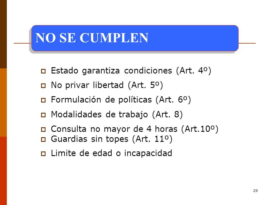 29 Estado garantiza condiciones (Art.4º) No privar libertad (Art.