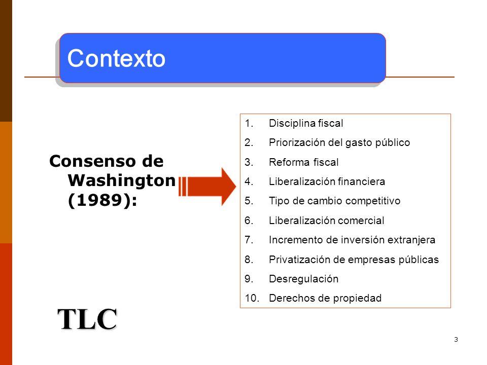 3 Consenso de Washington (1989): 1.Disciplina fiscal 2.Priorización del gasto público 3.Reforma fiscal 4.Liberalización financiera 5.Tipo de cambio competitivo 6.Liberalización comercial 7.Incremento de inversión extranjera 8.Privatización de empresas públicas 9.Desregulación 10.Derechos de propiedad TLC Contexto