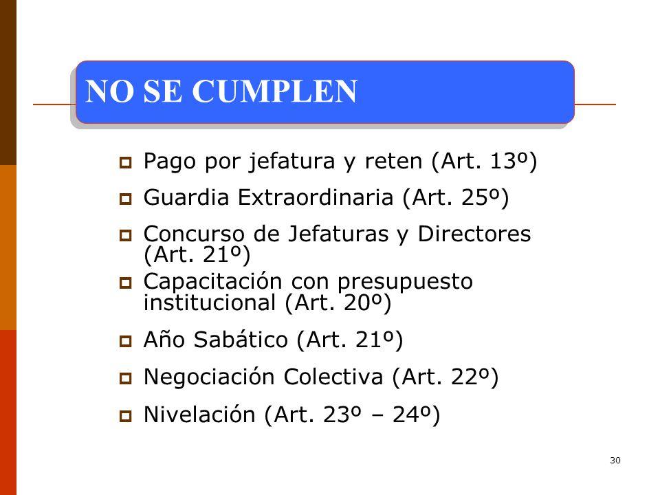 30 Pago por jefatura y reten (Art.13º) Guardia Extraordinaria (Art.