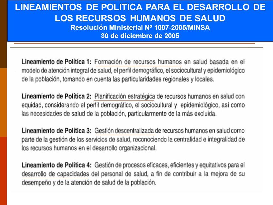 9 LINEAMIENTOS DE POLITICA PARA EL DESARROLLO DE LOS RECURSOS HUMANOS DE SALUD Resolución Ministerial Nº 1007-2005/MINSA 30 de diciembre de 2005