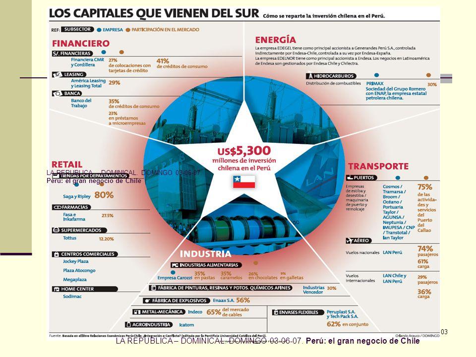 ECON. JULIO T. CHÁVEZ inkamexusa@yahoo.es 103 LA REPUBLICA – DOMINICAL. DOMINGO 03-06-07. Perú: el gran negocio de Chile