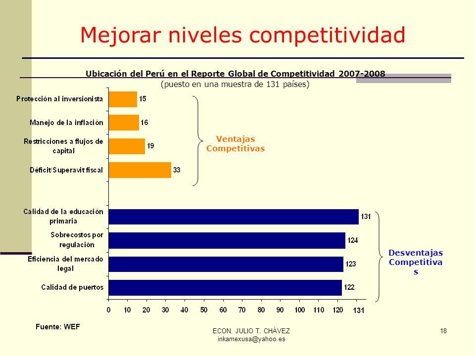 ECON. JULIO T. CHÁVEZ inkamexusa@yahoo.es 18 Ubicación del Perú en el Reporte Global de Competitividad 2007-2008 (puesto en una muestra de 131 países)