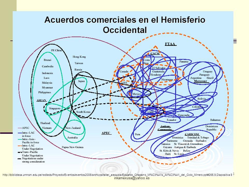 ECON. JULIO T. CHÁVEZ inkamexusa@yahoo.es 26 http://biblioteca.unmsm.edu.pe/redlieds/Proyecto/Eventos/eventos2006/archivos/taller_arequipa/Eduardo_Cha