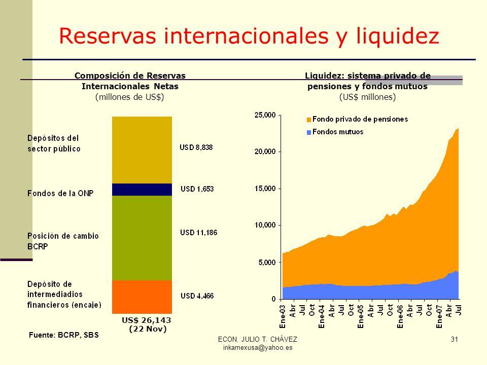 ECON. JULIO T. CHÁVEZ inkamexusa@yahoo.es 31 Fuente: BCRP, SBS Composición de Reservas Internacionales Netas (millones de US$) US$ 26,143 (22 Nov) Liq