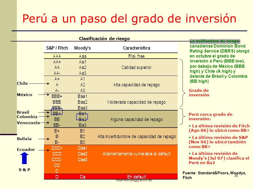 ECON. JULIO T. CHÁVEZ inkamexusa@yahoo.es 36 Clasificación de riesgo Fuente: Standard&Poors, Moodys, Fitch Grado de inversión Brasil Colombia Chile Pe