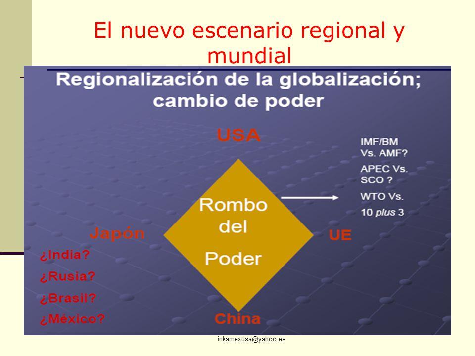 ECON.JULIO T. CHÁVEZ inkamexusa@yahoo.es 55 ¿Qué logrará el Perú al presidir el APEC en el 2008.