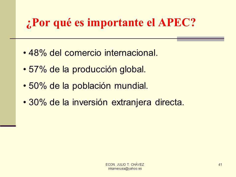 ECON. JULIO T. CHÁVEZ inkamexusa@yahoo.es 41 ¿Por qué es importante el APEC? 48% del comercio internacional. 57% de la producción global. 50% de la po