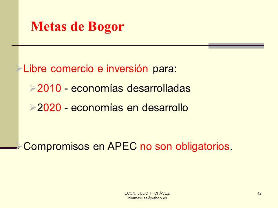 ECON. JULIO T. CHÁVEZ inkamexusa@yahoo.es 42 Libre comercio e inversión para: 2010 - economías desarrolladas 2020 - economías en desarrollo Compromiso