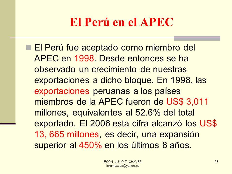 ECON. JULIO T. CHÁVEZ inkamexusa@yahoo.es 53 El Perú en el APEC El Perú fue aceptado como miembro del APEC en 1998. Desde entonces se ha observado un
