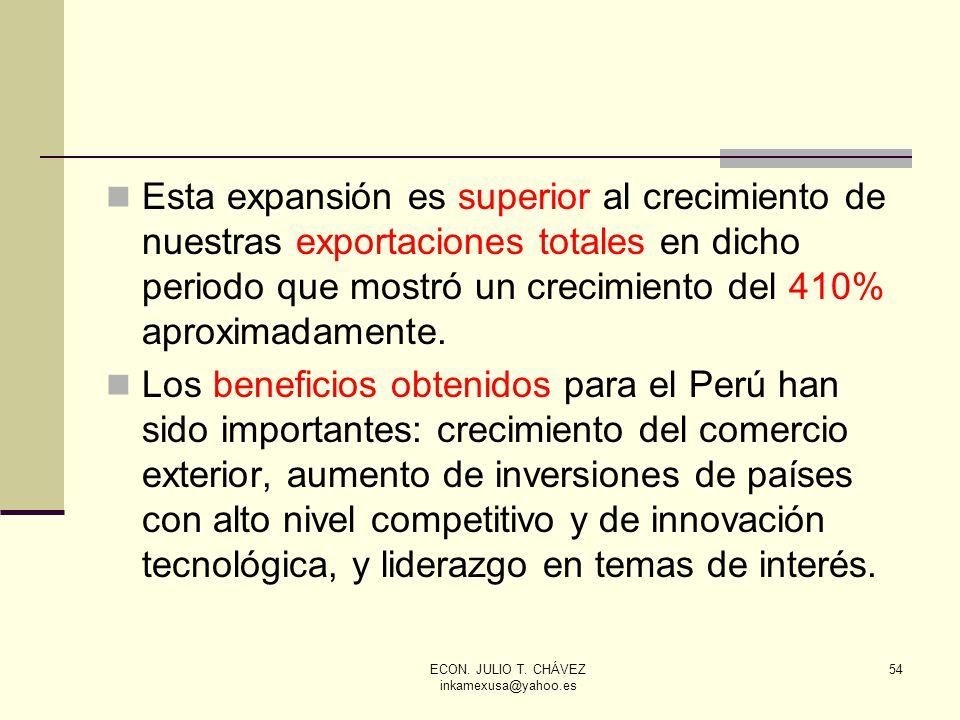 ECON. JULIO T. CHÁVEZ inkamexusa@yahoo.es 54 Esta expansión es superior al crecimiento de nuestras exportaciones totales en dicho periodo que mostró u