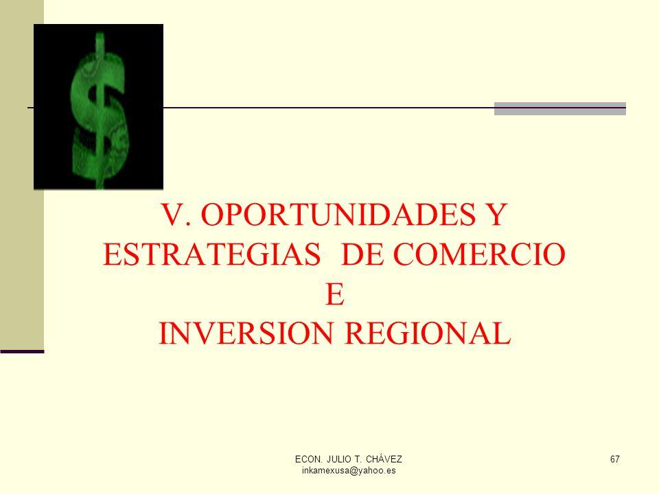 ECON. JULIO T. CHÁVEZ inkamexusa@yahoo.es 67 V. OPORTUNIDADES Y ESTRATEGIAS DE COMERCIO E INVERSION REGIONAL