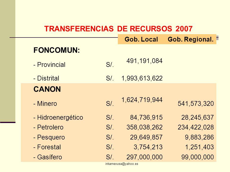ECON. JULIO T. CHÁVEZ inkamexusa@yahoo.es 72 TRANSFERENCIAS DE RECURSOS 2007 Gob. LocalGob. Regional. FONCOMUN: - ProvincialS/. 491,191,084 - Distrita
