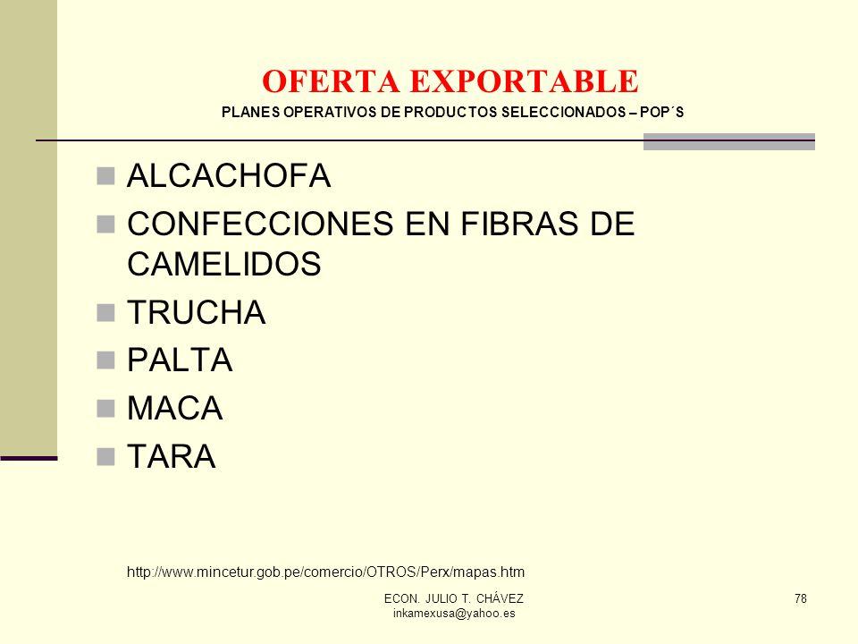 ECON. JULIO T. CHÁVEZ inkamexusa@yahoo.es 78 OFERTA EXPORTABLE ALCACHOFA CONFECCIONES EN FIBRAS DE CAMELIDOS TRUCHA PALTA MACA TARA http://www.mincetu