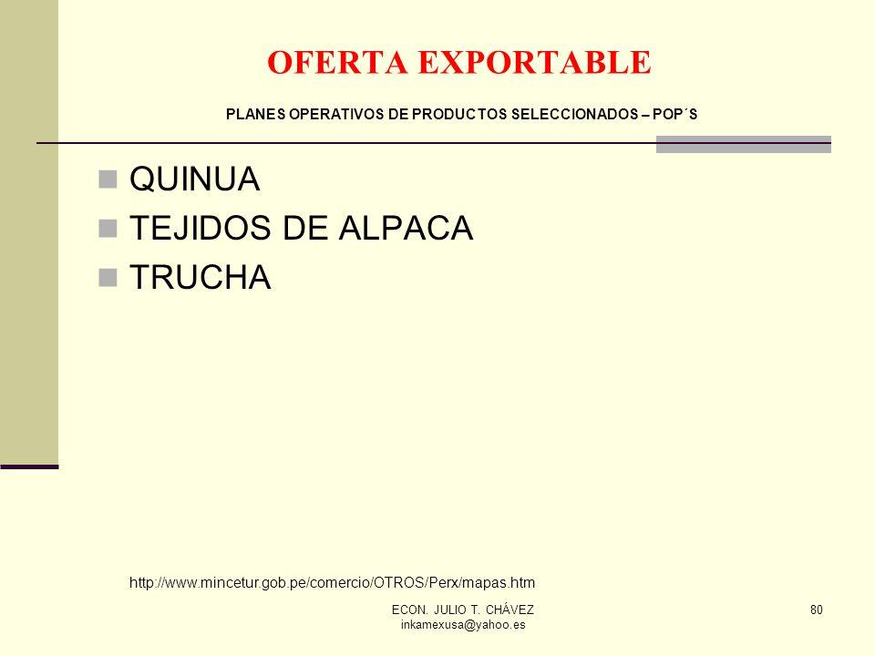 ECON. JULIO T. CHÁVEZ inkamexusa@yahoo.es 80 QUINUA TEJIDOS DE ALPACA TRUCHA http://www.mincetur.gob.pe/comercio/OTROS/Perx/mapas.htm OFERTA EXPORTABL