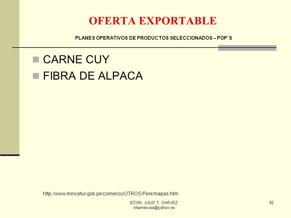 ECON. JULIO T. CHÁVEZ inkamexusa@yahoo.es 82 CARNE CUY FIBRA DE ALPACA http://www.mincetur.gob.pe/comercio/OTROS/Perx/mapas.htm OFERTA EXPORTABLE PLAN