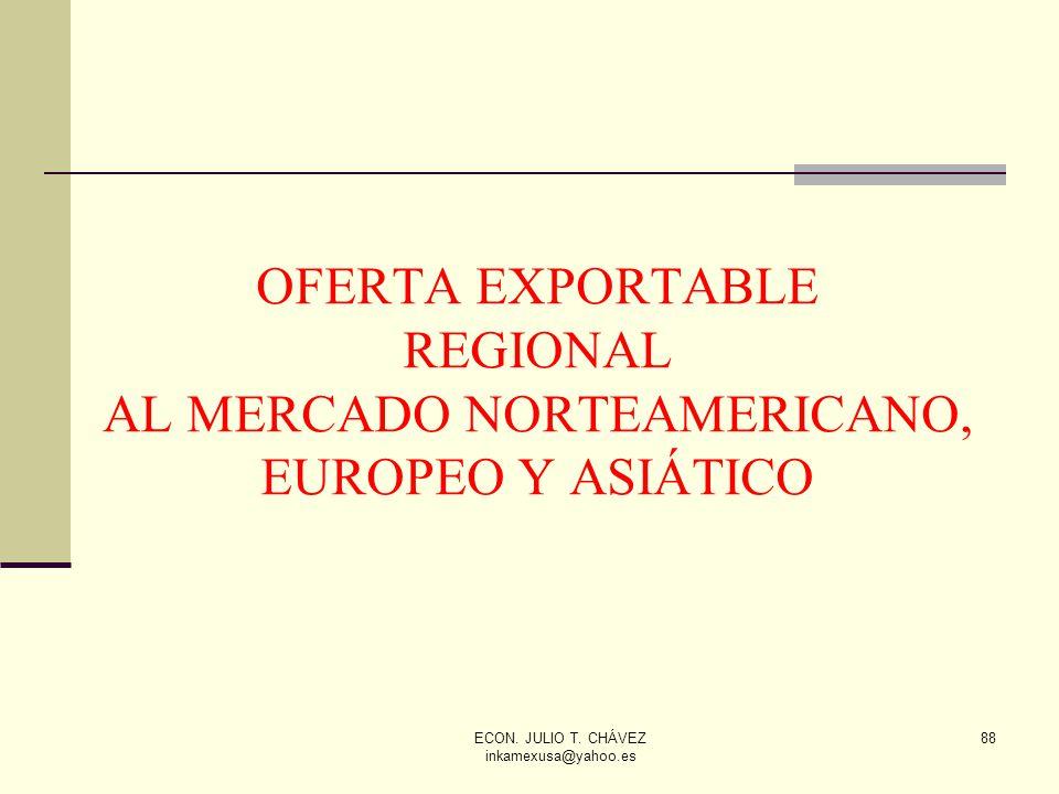 ECON. JULIO T. CHÁVEZ inkamexusa@yahoo.es 88 OFERTA EXPORTABLE REGIONAL AL MERCADO NORTEAMERICANO, EUROPEO Y ASIÁTICO