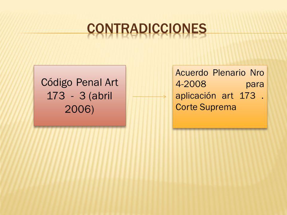 Código Penal Art 173 - 3 (abril 2006) Acuerdo Plenario Nro 4-2008 para aplicación art 173. Corte Suprema