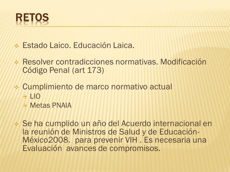 Estado Laico. Educación Laica. Resolver contradicciones normativas. Modificación Código Penal (art 173) Cumplimiento de marco normativo actual LIO Met