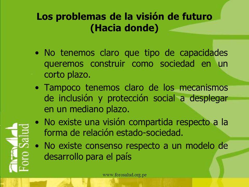 www.forosalud.org.pe Los problemas de la visión de futuro (Hacia donde) No tenemos claro que tipo de capacidades queremos construir como sociedad en u