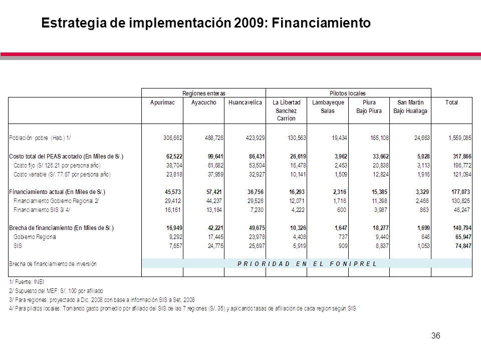 36 Estrategia de implementación 2009: Financiamiento