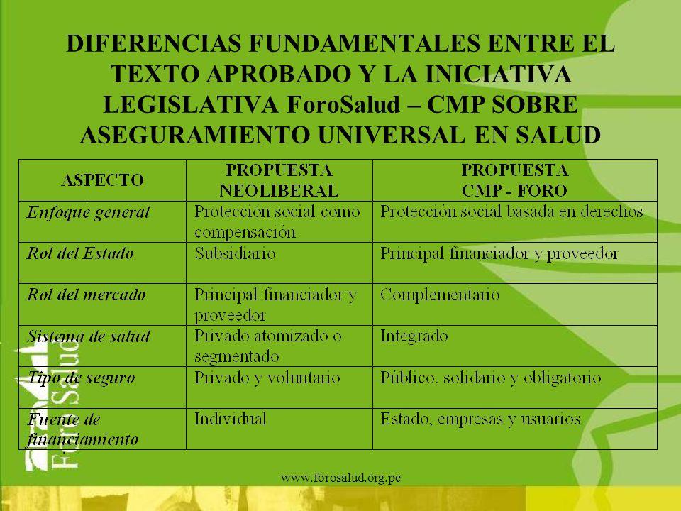 www.forosalud.org.pe DIFERENCIAS FUNDAMENTALES ENTRE EL TEXTO APROBADO Y LA INICIATIVA LEGISLATIVA ForoSalud – CMP SOBRE ASEGURAMIENTO UNIVERSAL EN SA