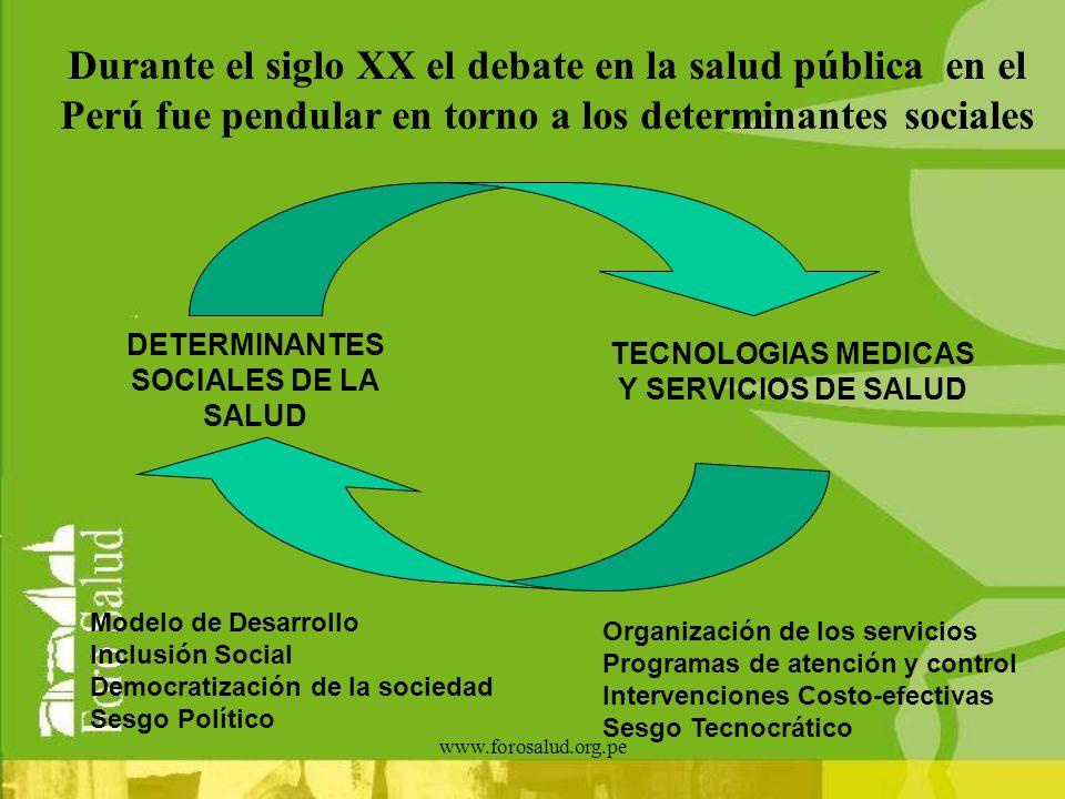 DETERMINANTES SOCIALES DE LA SALUD TECNOLOGIAS MEDICAS Y SERVICIOS DE SALUD Modelo de Desarrollo Inclusión Social Democratización de la sociedad Sesgo