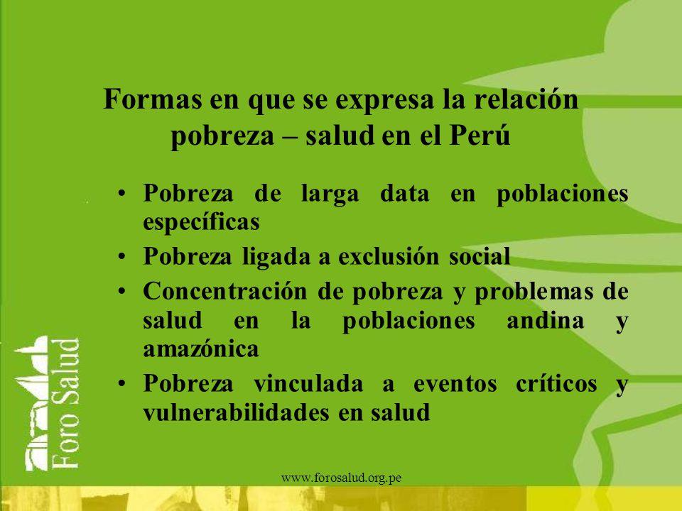 www.forosalud.org.pe Formas en que se expresa la relación pobreza – salud en el Perú Pobreza de larga data en poblaciones específicas Pobreza ligada a