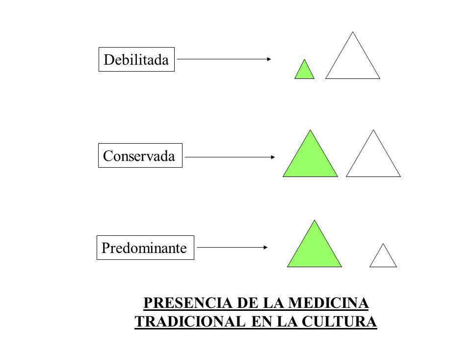 PRESENCIA DE LA MEDICINA TRADICIONAL EN LA CULTURA Predominante Conservada Debilitada