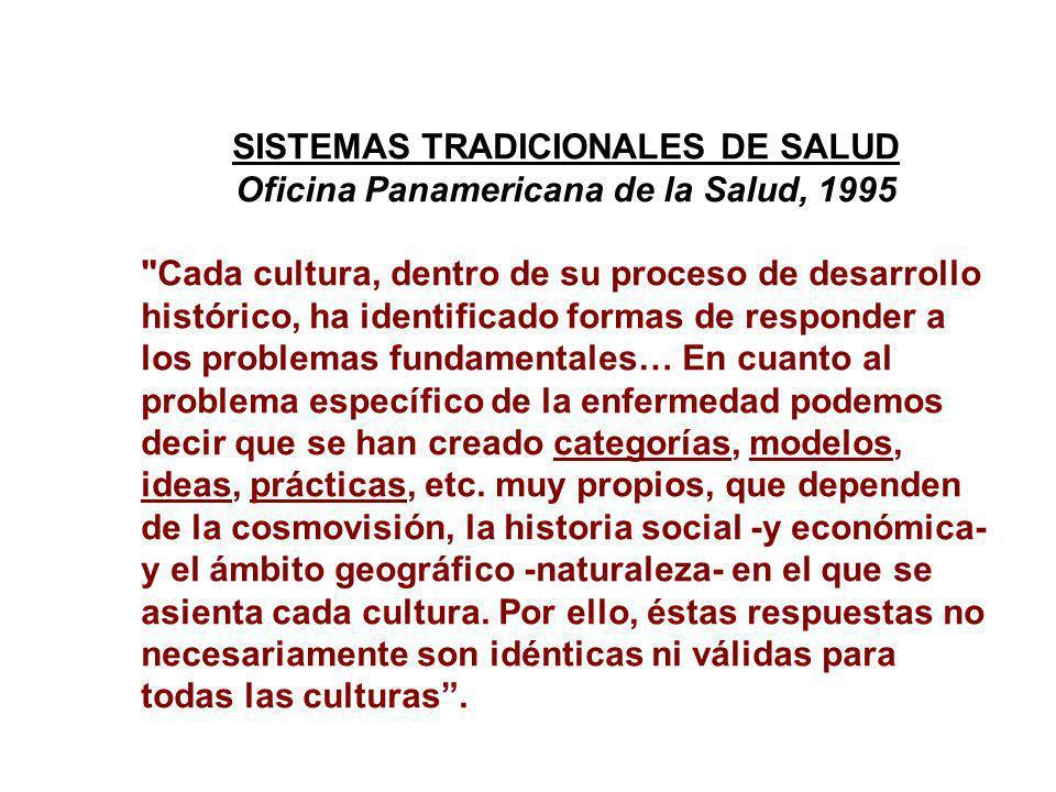 Estado culturalMTMMEstrategias de encuentro Poblaciones indígenas prístinas+++++-- Preservar la cultura y la MT Poblaciones indígenas con escaso a leve contacto ++++++-Fortalecer la medicina tradicional.
